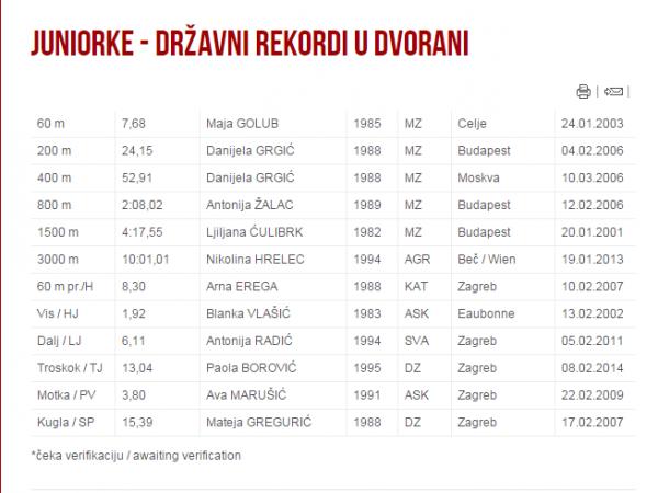 Screenshot/Hrelec