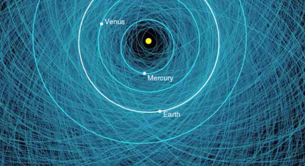 Screenshot/Sunčev sustav