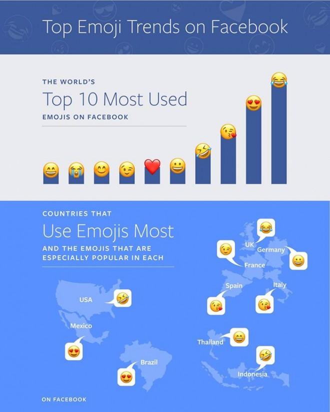 Facebook/ Mark Zuckerberg