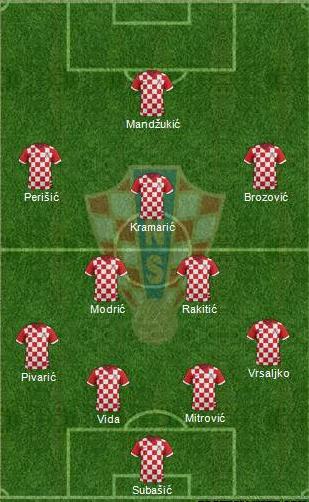 sastav Hrvatske